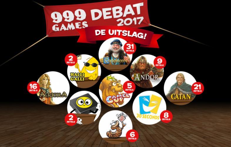 Uitslag verkiezingen 999 Games