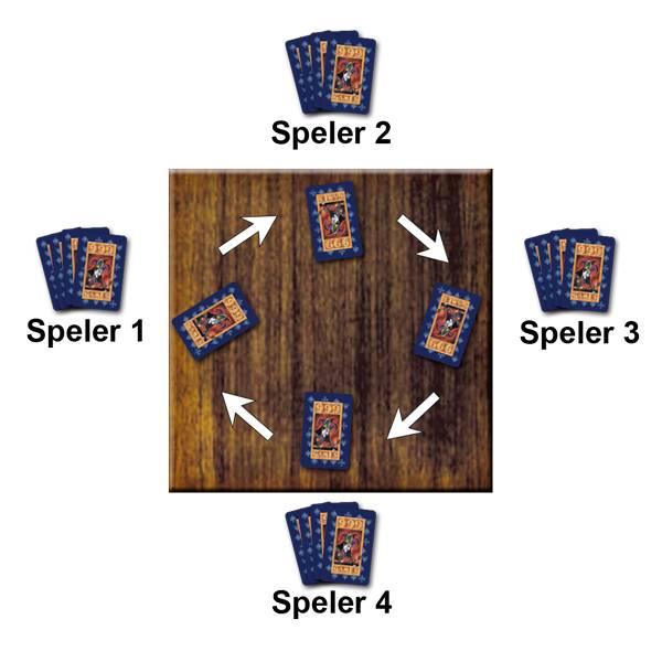 Voorbeeld Kaartspel Ezelen van 999 Games